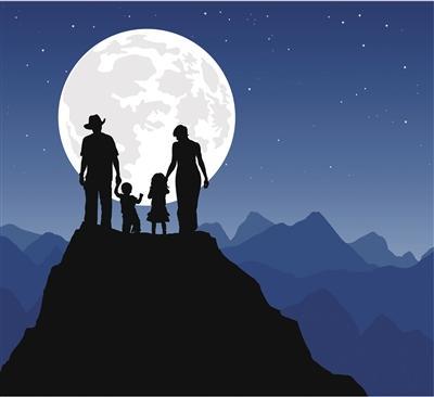 """家庭客群为中秋出游主力,69%的游客选择""""团圆在路上"""",赏月,赏秋等主题图片"""