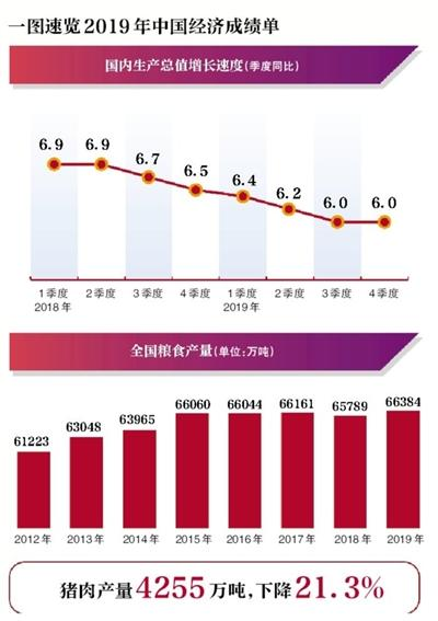 人均gdp超过万亿的国家_美国封锁60年,损失超万亿 中国援助,人均GDP达到9000